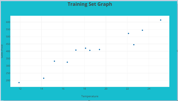 Machine Learning with Java - Part 1 (Linear Regression)