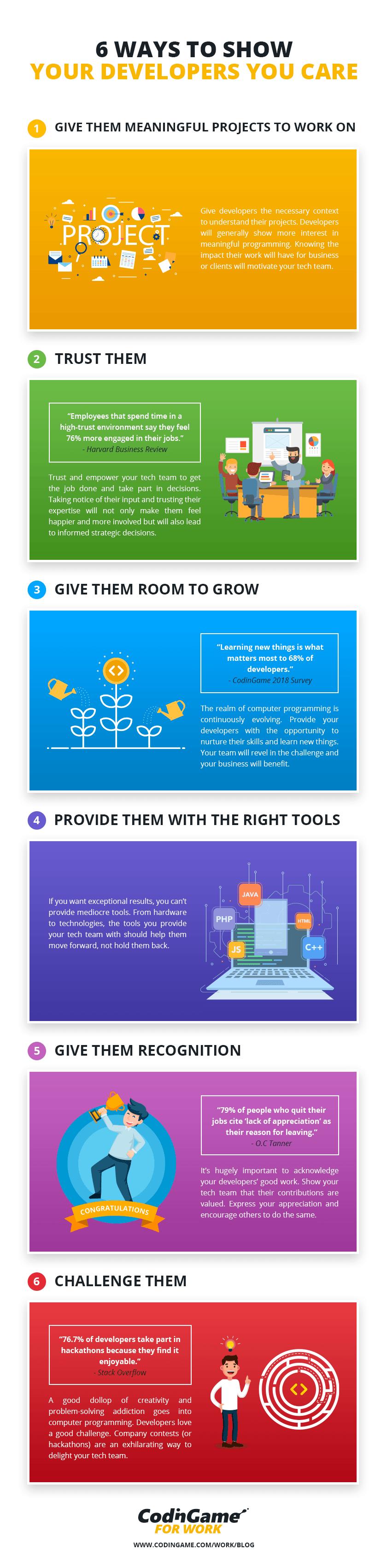 CodinGame developer retention infographic